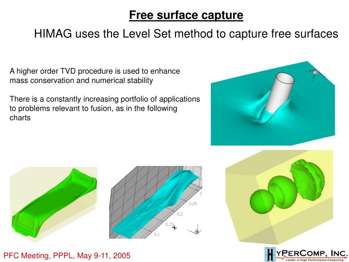 Free surface capture