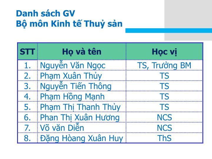 Danh sách GV