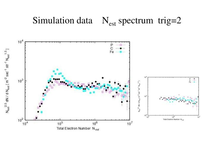 Simulation data    N