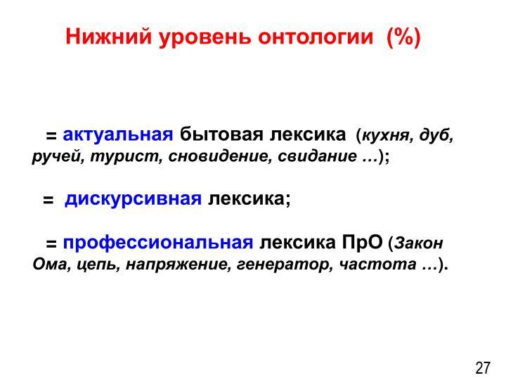 Нижний уровень онтологии  (%)