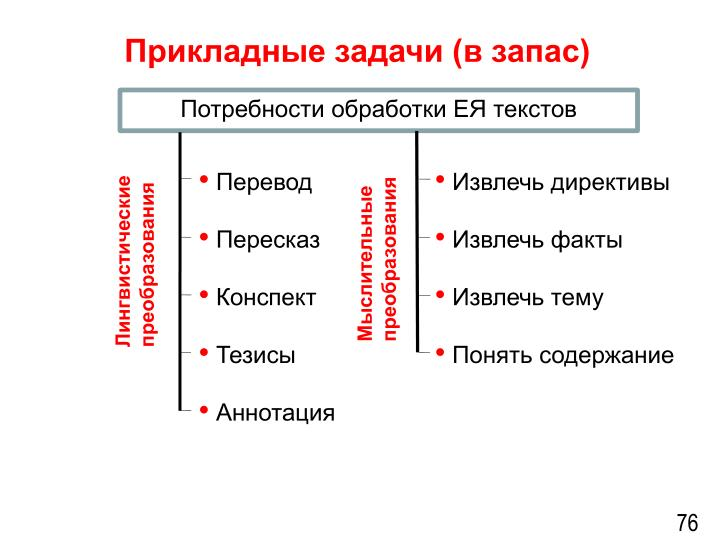 Прикладные задачи (в запас)