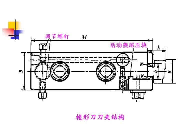 棱形刀刀夹结构