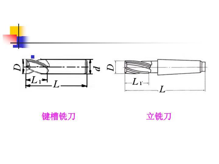 键槽铣刀                            立铣刀
