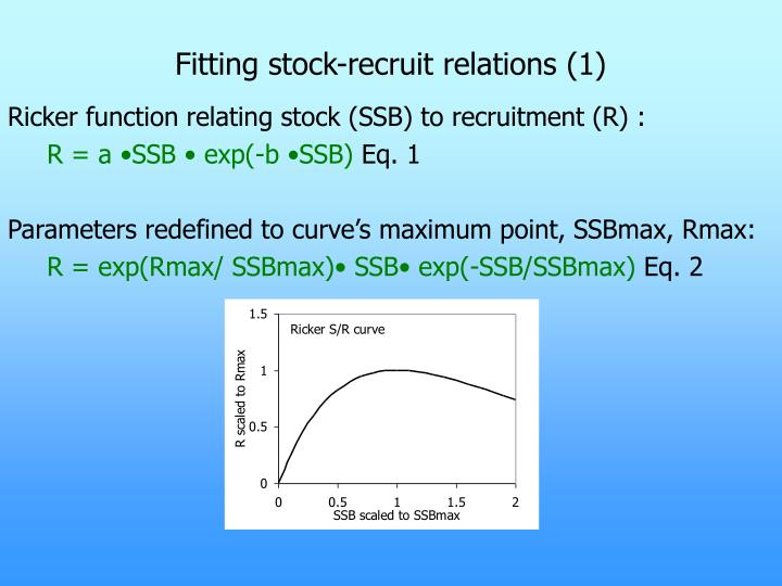 Fitting stock-recruit relations (1)