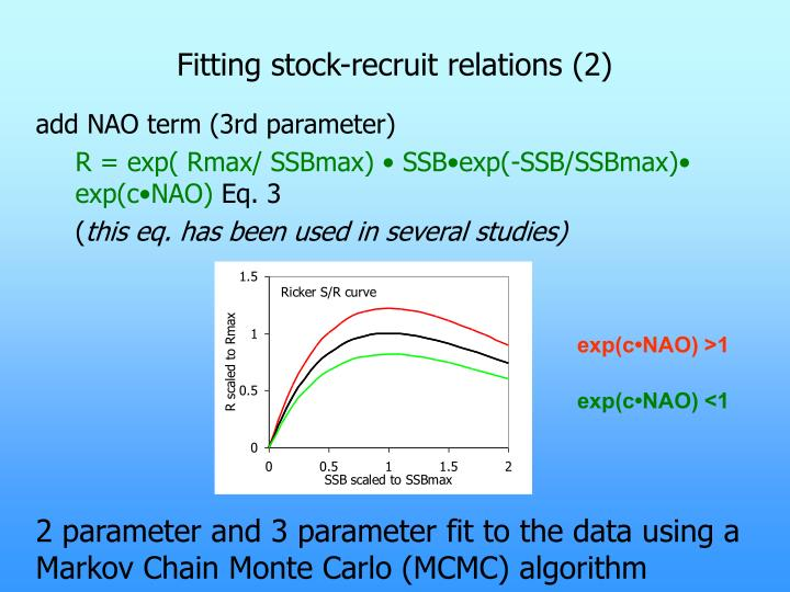 Fitting stock-recruit relations (2)