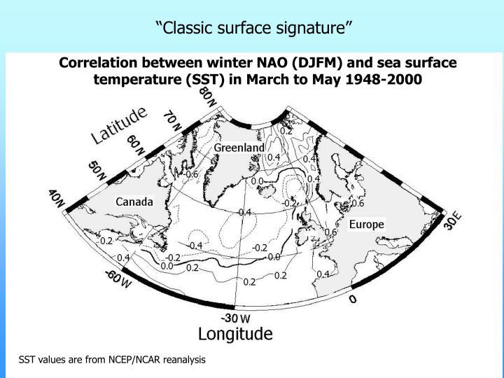"""""""Classic surface signature"""""""