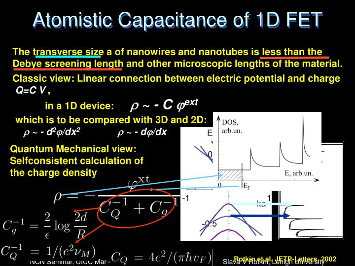 Atomistic Capacitance of 1D FET