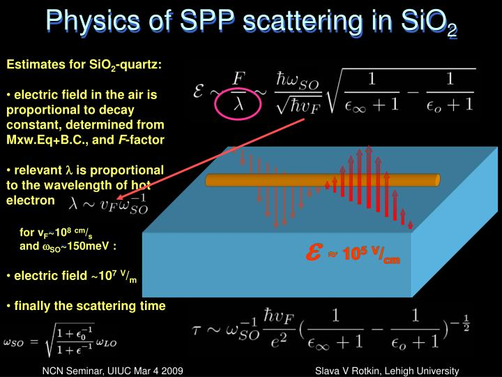 Physics of SPP scattering in SiO