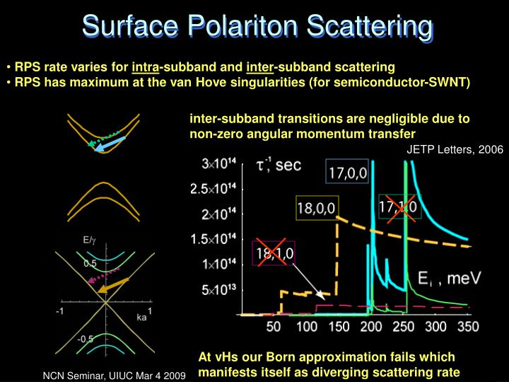 Surface Polariton Scattering