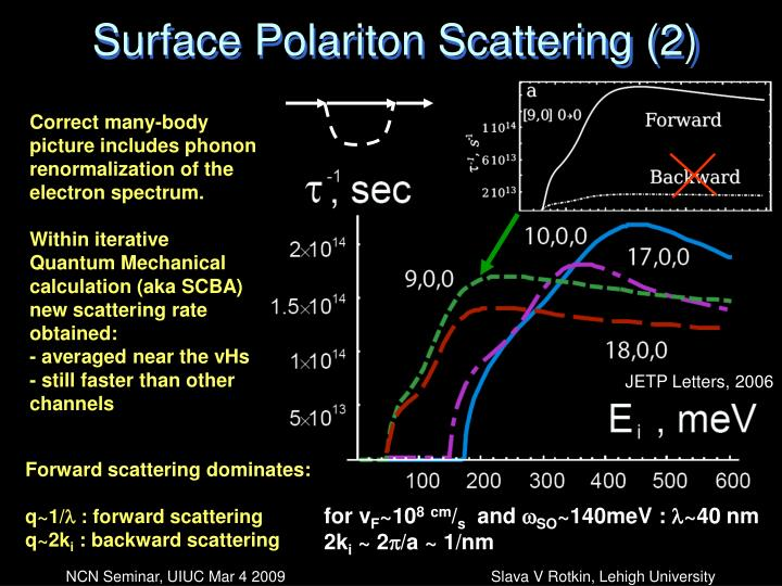Surface Polariton Scattering (2)