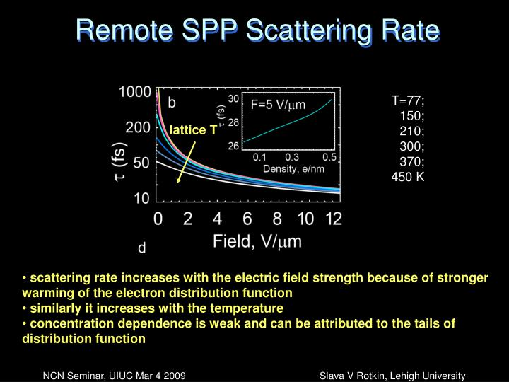 Remote SPP Scattering Rate