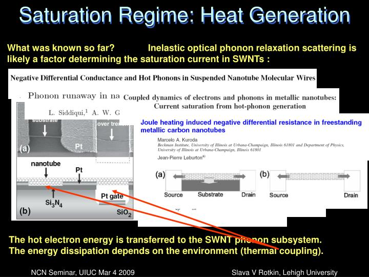 Saturation Regime: Heat Generation