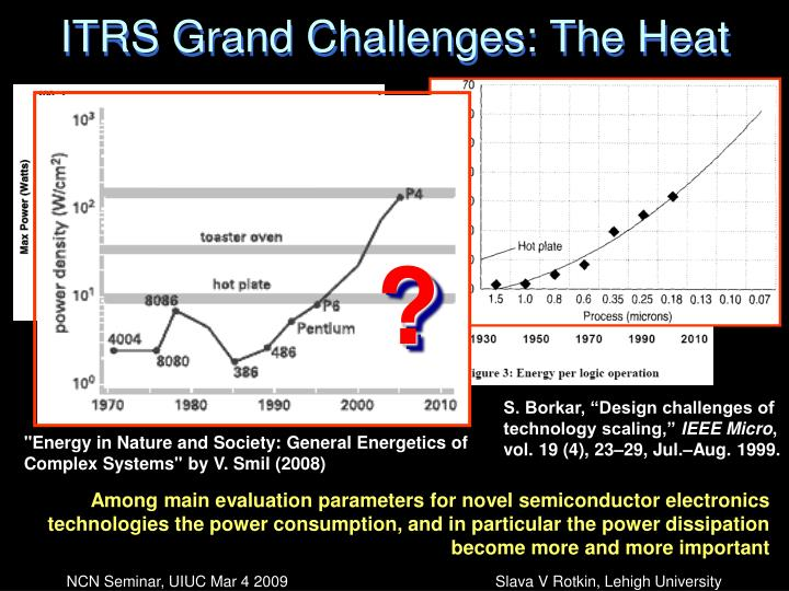 ITRS Grand Challenges: The Heat