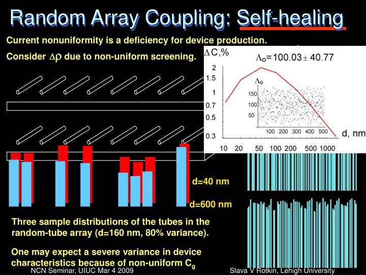 Random Array Coupling: Self-healing