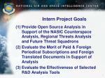 intern project goals