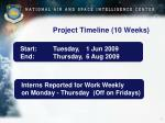 project timeline 10 weeks