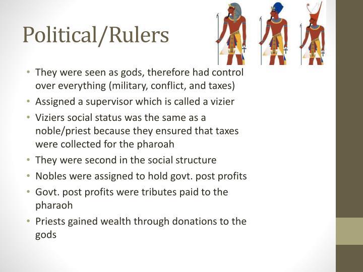 Political/Rulers