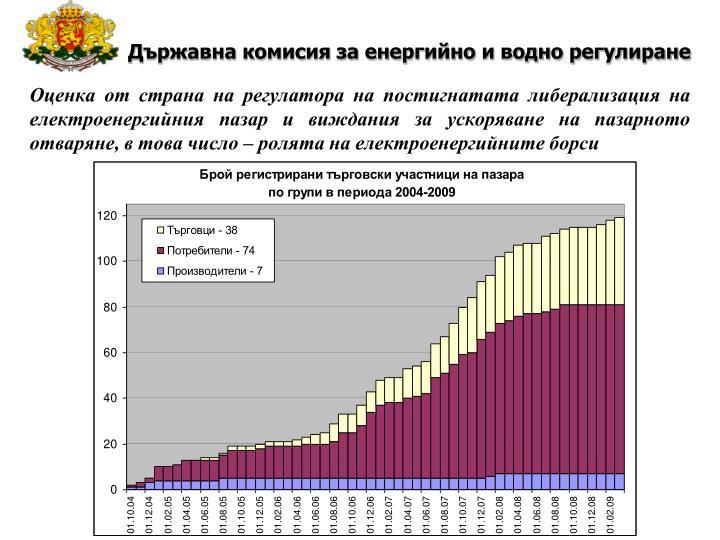 Държавна комисия за енергийно и водно регулиране