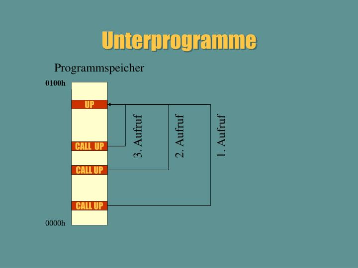 Unterprogramme