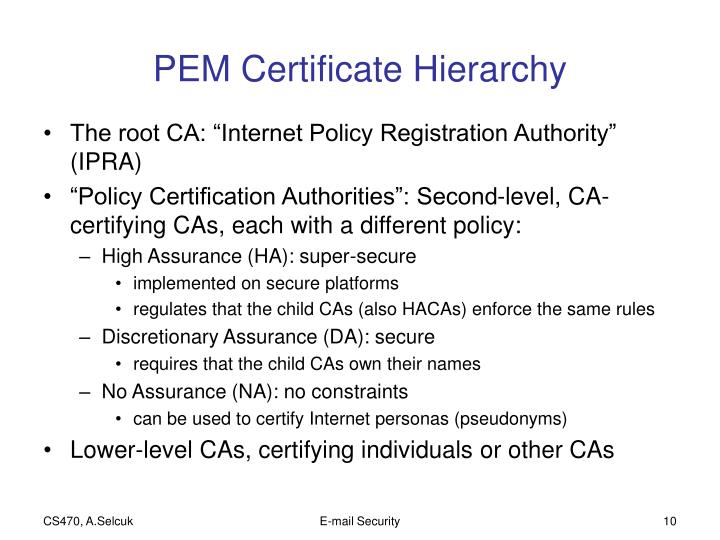 PEM Certificate Hierarchy