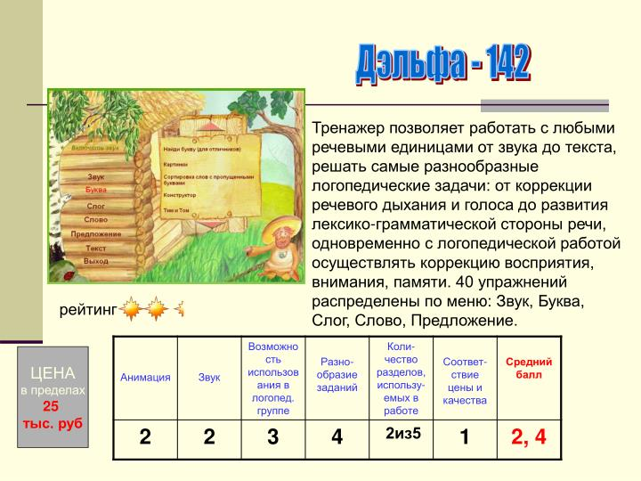 Дэльфа - 142
