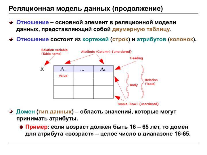 Реляционная модель данных (продолжение)