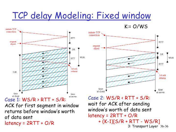 TCP delay Modeling: Fixed window