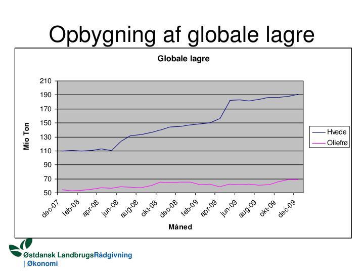 Opbygning af globale lagre