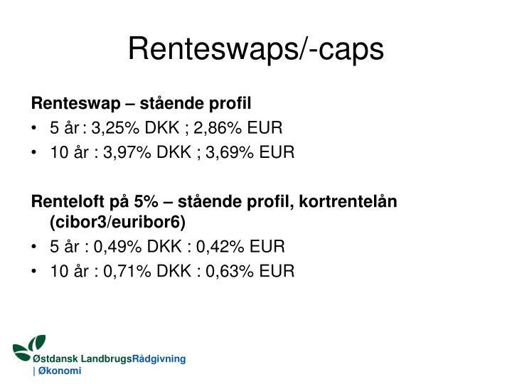 Renteswaps/-caps