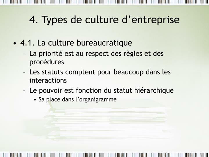 4. Types de culture d'entreprise