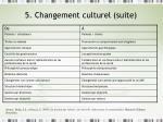 5 changement culturel suite