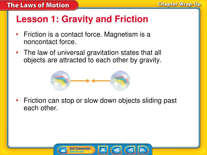 Lesson 1: Gravity and Friction