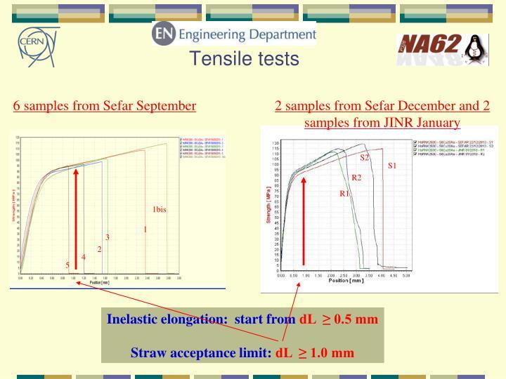 Tensile tests