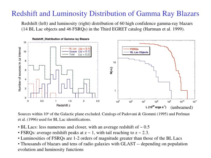 Redshift and Luminosity Distribution of Gamma Ray Blazars