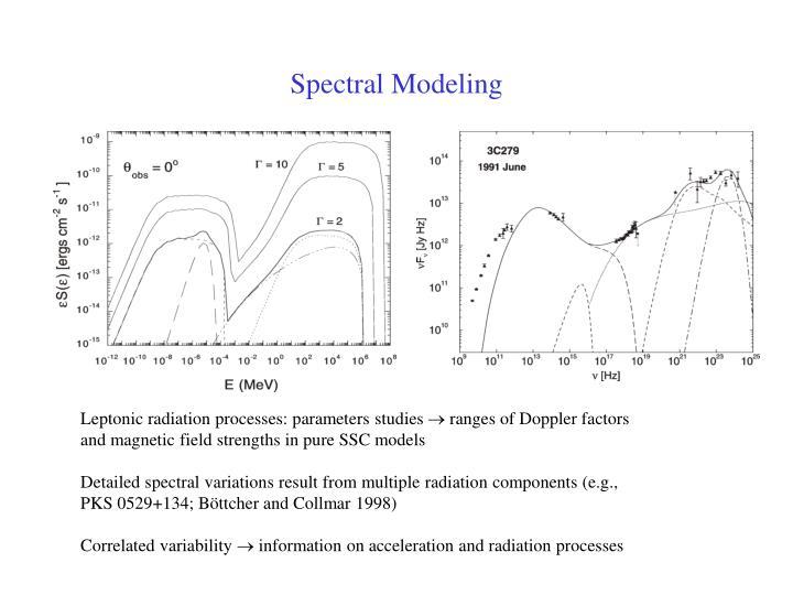Spectral Modeling