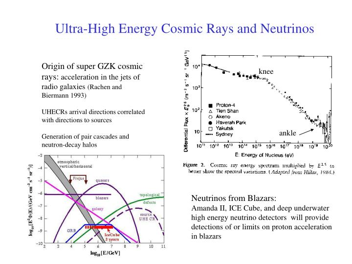 Ultra-High Energy Cosmic Rays and Neutrinos
