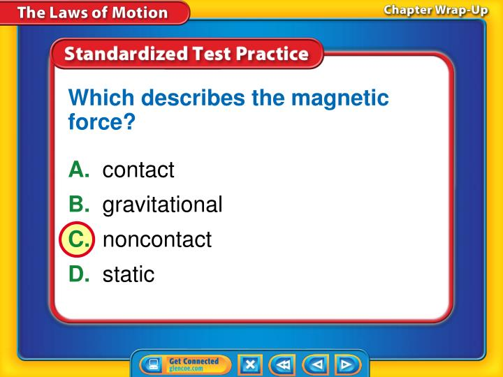 Which describes the magnetic force?