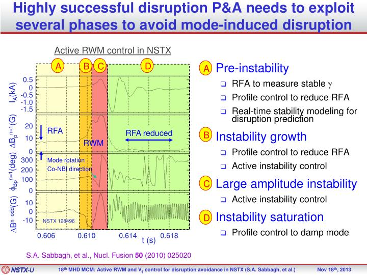 Highly successful disruption p a needs to exploit several phases to avoid mode induced disruption