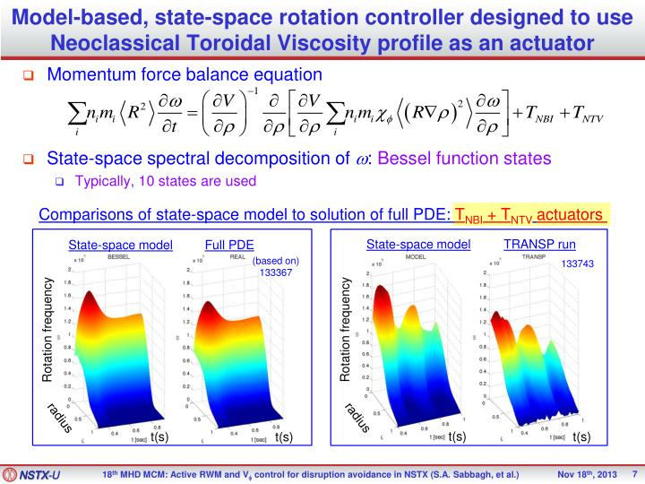 Model-based, state-space rotation controller designed to use Neoclassical Toroidal Viscosity profile as an actuator