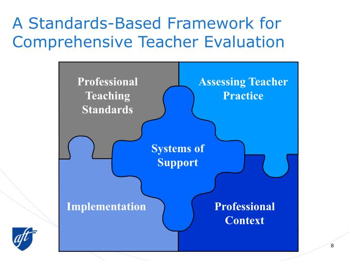 A Standards-Based Framework for Comprehensive Teacher Evaluation