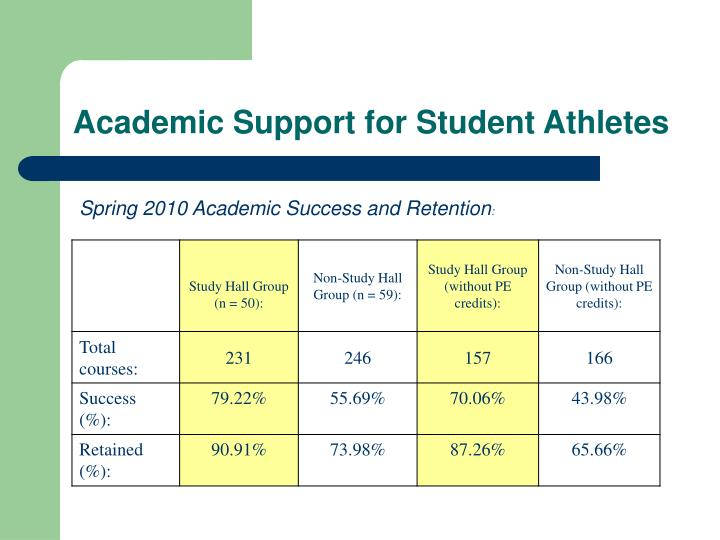 Academic Support for Student Athletes
