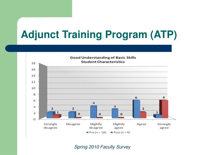 Adjunct Training Program (ATP)