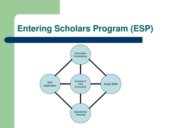 Entering Scholars Program (ESP)