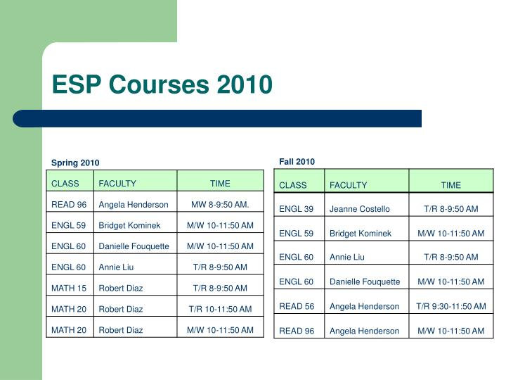 ESP Courses 2010