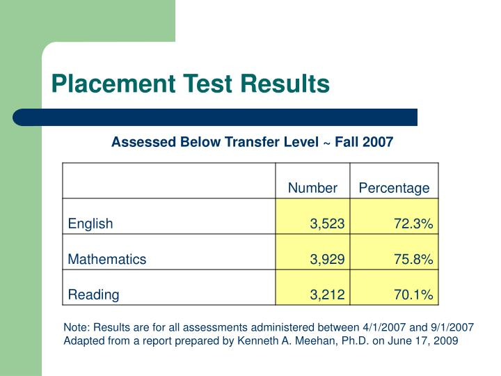 Placement Test Results