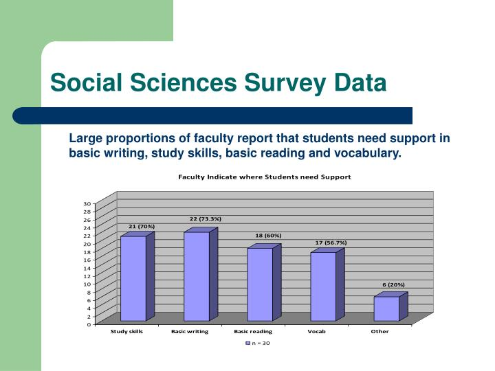 Social Sciences Survey Data