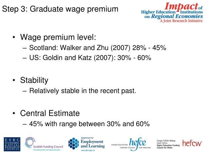 Step 3: Graduate wage premium