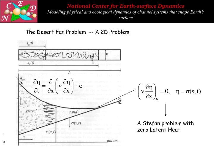 The Desert Fan Problem  -- A 2D Problem