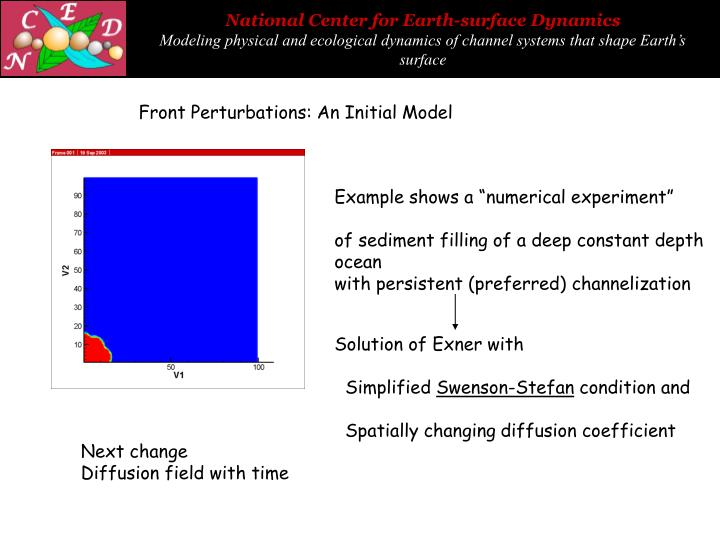 Front Perturbations: An Initial Model