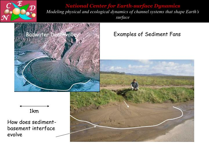 Examples of Sediment Fans